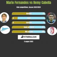 Mario Fernandes vs Remy Cabella h2h player stats