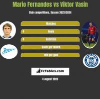 Mario Fernandes vs Viktor Vasin h2h player stats