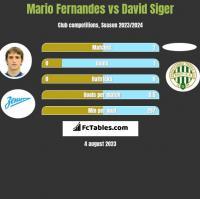 Mario Fernandes vs David Siger h2h player stats