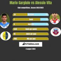 Mario Gargiulo vs Alessio Vita h2h player stats