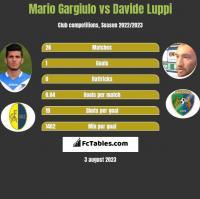 Mario Gargiulo vs Davide Luppi h2h player stats