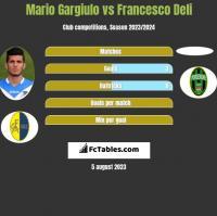 Mario Gargiulo vs Francesco Deli h2h player stats
