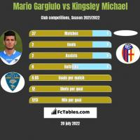 Mario Gargiulo vs Kingsley Michael h2h player stats