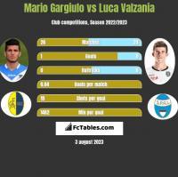 Mario Gargiulo vs Luca Valzania h2h player stats