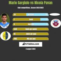 Mario Gargiulo vs Nicola Pavan h2h player stats