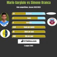 Mario Gargiulo vs Simone Branca h2h player stats