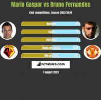 Mario Gaspar vs Bruno Fernandes h2h player stats