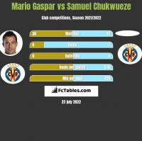 Mario Gaspar vs Samuel Chukwueze h2h player stats