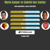 Mario Gaspar vs Gabriel dos Santos h2h player stats