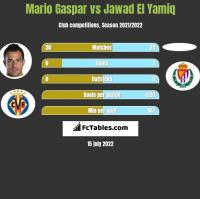 Mario Gaspar vs Jawad El Yamiq h2h player stats