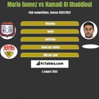 Mario Gomez vs Hamadi Al Ghaddioui h2h player stats