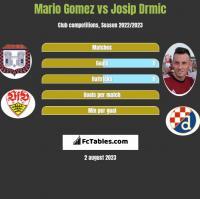 Mario Gomez vs Josip Drmic h2h player stats