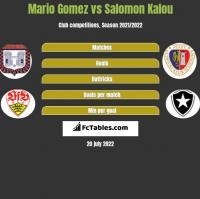 Mario Gomez vs Salomon Kalou h2h player stats