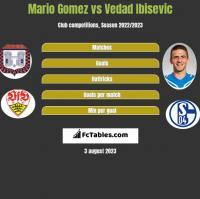 Mario Gomez vs Vedad Ibisevic h2h player stats