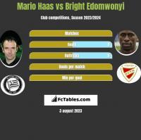 Mario Haas vs Bright Edomwonyi h2h player stats