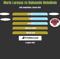 Mario Larenas vs Raimundo Rebolledo h2h player stats