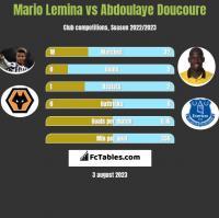 Mario Lemina vs Abdoulaye Doucoure h2h player stats