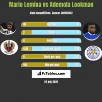 Mario Lemina vs Ademola Lookman h2h player stats