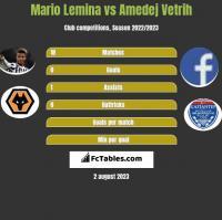 Mario Lemina vs Amedej Vetrih h2h player stats