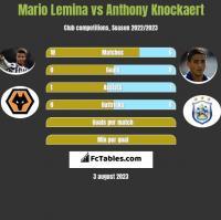 Mario Lemina vs Anthony Knockaert h2h player stats