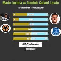 Mario Lemina vs Dominic Calvert-Lewin h2h player stats