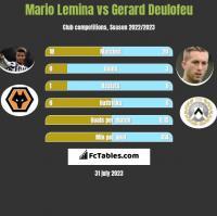 Mario Lemina vs Gerard Deulofeu h2h player stats