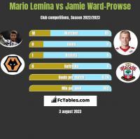 Mario Lemina vs Jamie Ward-Prowse h2h player stats