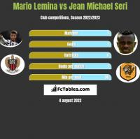 Mario Lemina vs Jean Michael Seri h2h player stats
