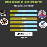 Mario Lemina vs Jefferson Lerma h2h player stats