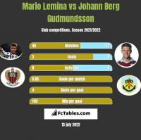 Mario Lemina vs Johann Berg Gudmundsson h2h player stats