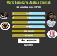 Mario Lemina vs Joshua Onomah h2h player stats