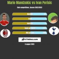 Mario Mandzukić vs Ivan Perisić h2h player stats