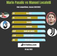 Mario Pasalic vs Manuel Locatelli h2h player stats