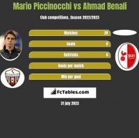 Mario Piccinocchi vs Ahmad Benali h2h player stats