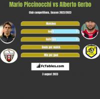 Mario Piccinocchi vs Alberto Gerbo h2h player stats