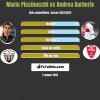 Mario Piccinocchi vs Andrea Barberis h2h player stats
