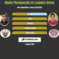 Mario Piccinocchi vs Leandro Greco h2h player stats