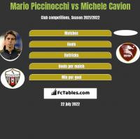 Mario Piccinocchi vs Michele Cavion h2h player stats