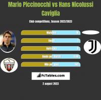 Mario Piccinocchi vs Hans Nicolussi Caviglia h2h player stats