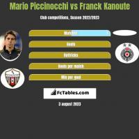 Mario Piccinocchi vs Franck Kanoute h2h player stats