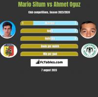 Mario Situm vs Ahmet Oguz h2h player stats
