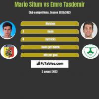 Mario Situm vs Emre Tasdemir h2h player stats