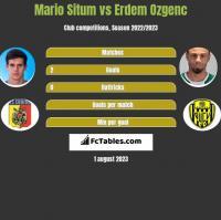 Mario Situm vs Erdem Ozgenc h2h player stats