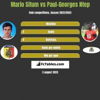 Mario Situm vs Paul-Georges Ntep h2h player stats