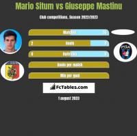 Mario Situm vs Giuseppe Mastinu h2h player stats