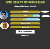 Mario Situm vs Alessandro Quaini h2h player stats