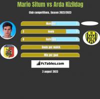 Mario Situm vs Arda Kizildag h2h player stats