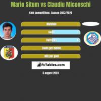 Mario Situm vs Claudiu Micovschi h2h player stats