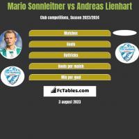 Mario Sonnleitner vs Andreas Lienhart h2h player stats