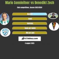 Mario Sonnleitner vs Benedikt Zech h2h player stats